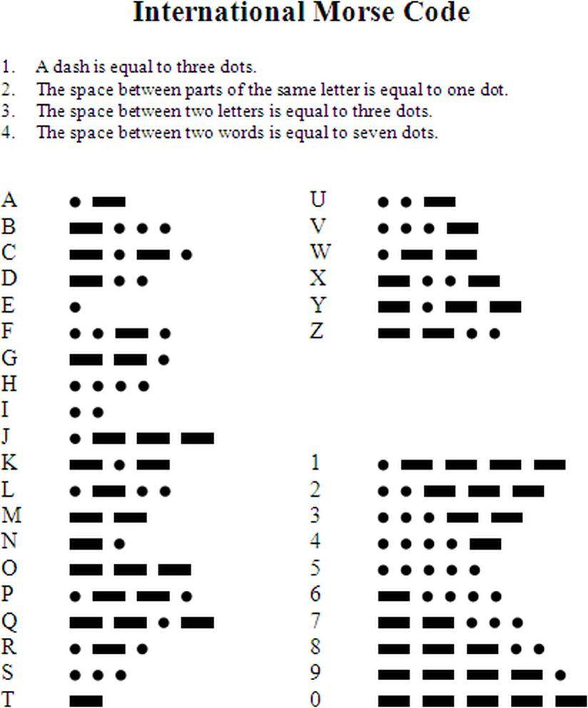 International Morse Code  Bracelets    Morse Code