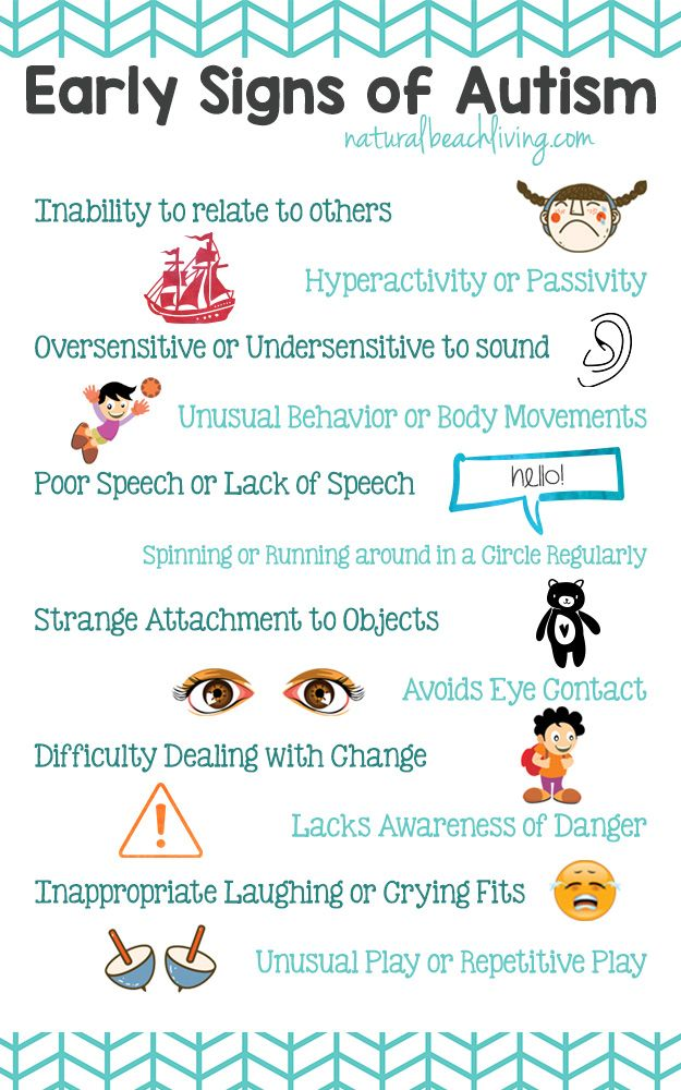 Autism What To Know And Signs To Watch For Early Signs Of Autism Parenting Children With Special Needs Amazing Series Parenting Tips Free Printables