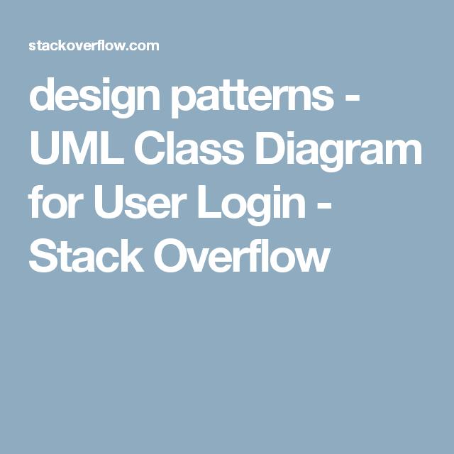 Design patterns uml class diagram for user login stack overflow design patterns uml class diagram for user login stack overflow ccuart Gallery