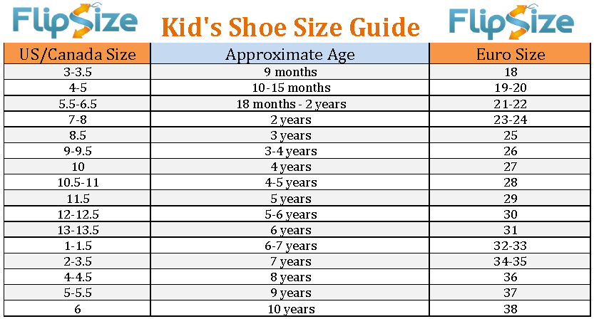Toddler Boy Shoe Size Chart Age