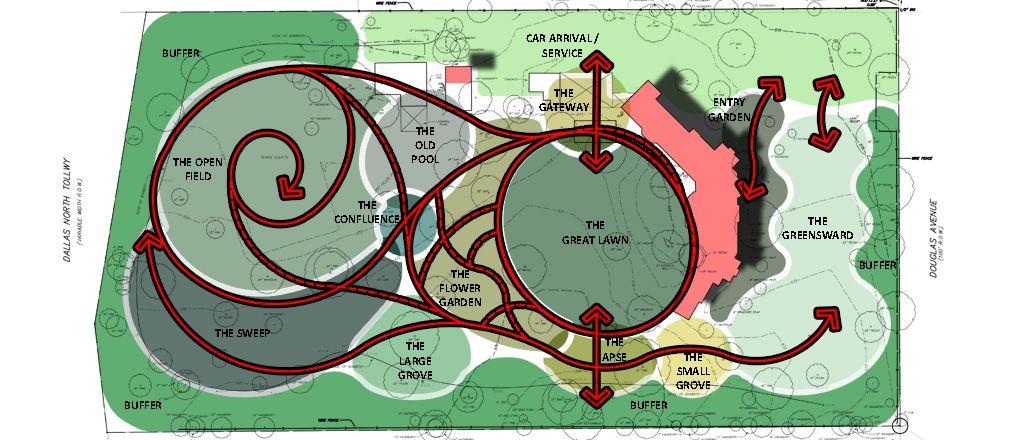 Master Plan Architecture Bubble Diagram Metric Conversion Landscape 7 28 Kenmo Lp De Design Experience Of Tres Fromme While At Rh Pinterest Com