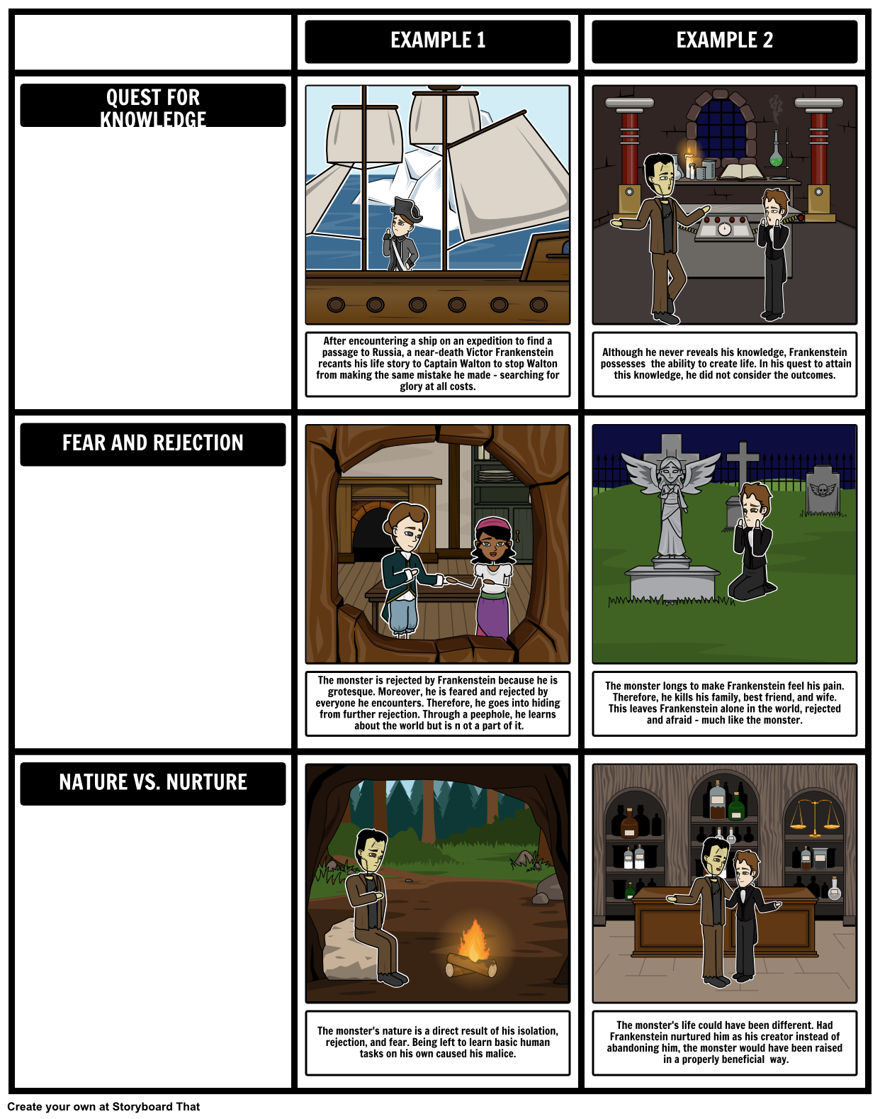 frankenstein tragic hero create a tragic hero storyboard that frankenstein themes determine the different frankenstein themes by creating a storyboard using our grid