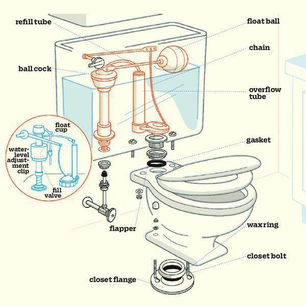 plumbing flux,  plumbing van,  ray e baker heating & plumbing 38134,  plumbing near me free estimate... - #38134 #baker #heating #plumbing - #vinylblinds