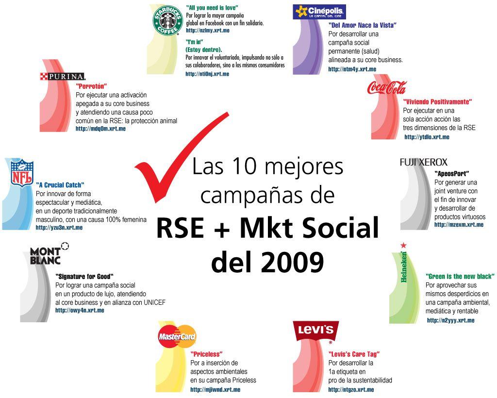Las 10 mejores campañas de RSE y Marketing Social del 2009 http ...