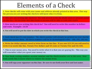 Empowered By Them Writing Checks Writing Checks Life Skills Writing