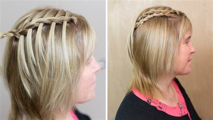 Types Of Hairstyles Magnificent Ultimate Guide To Braids For Every Event And Occasion  Summer