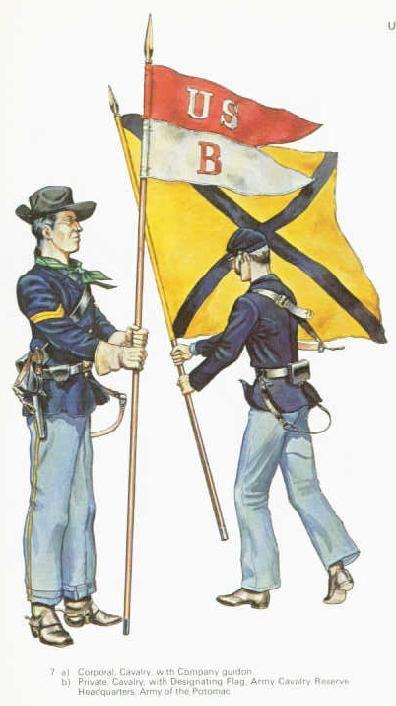US Cavalry uniforms 1860-1930 US Cavalry