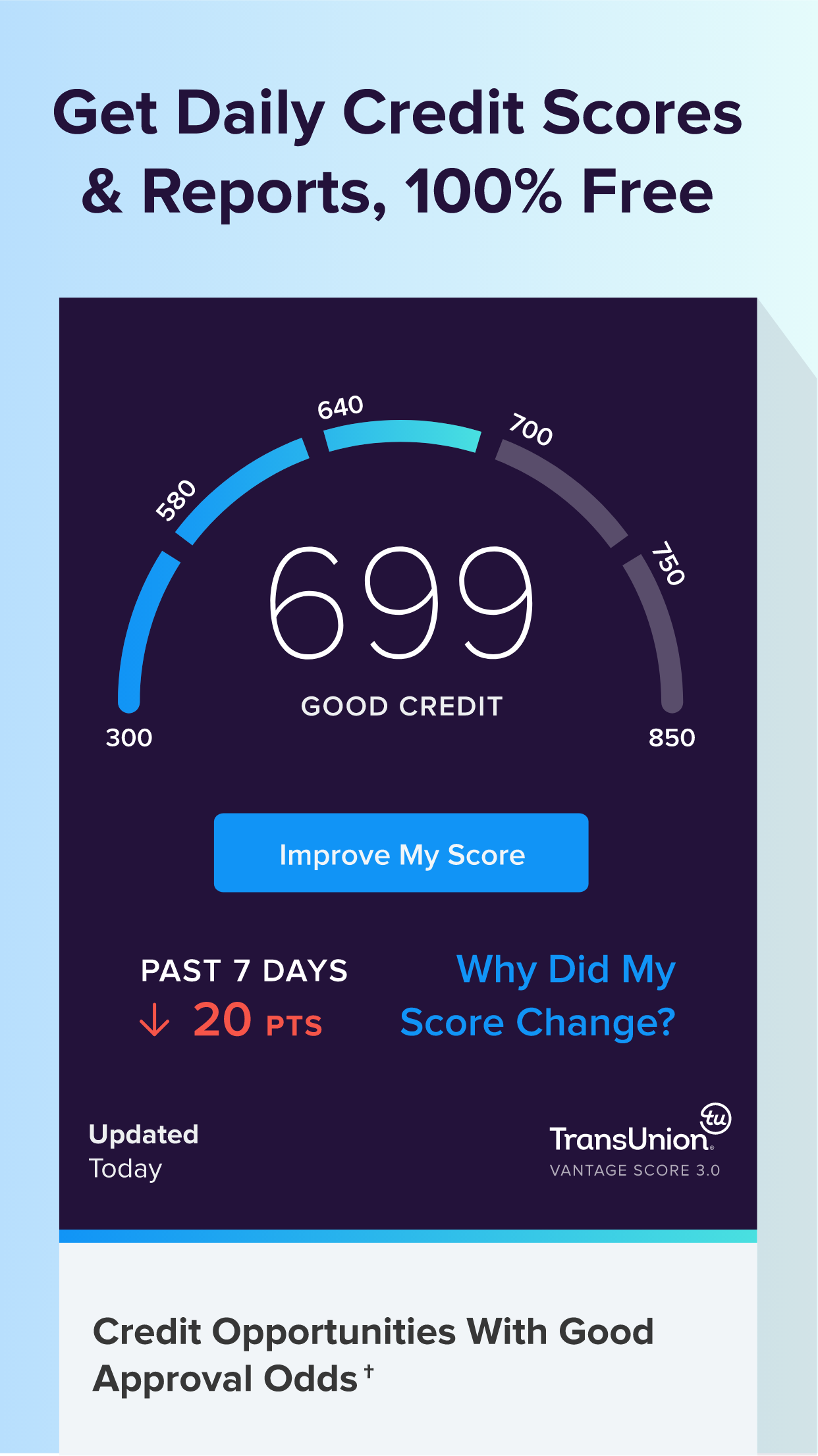 Wallethub Free Credit Scores Reports Credit Improvement Free Credit Score Credit Score Good Credit