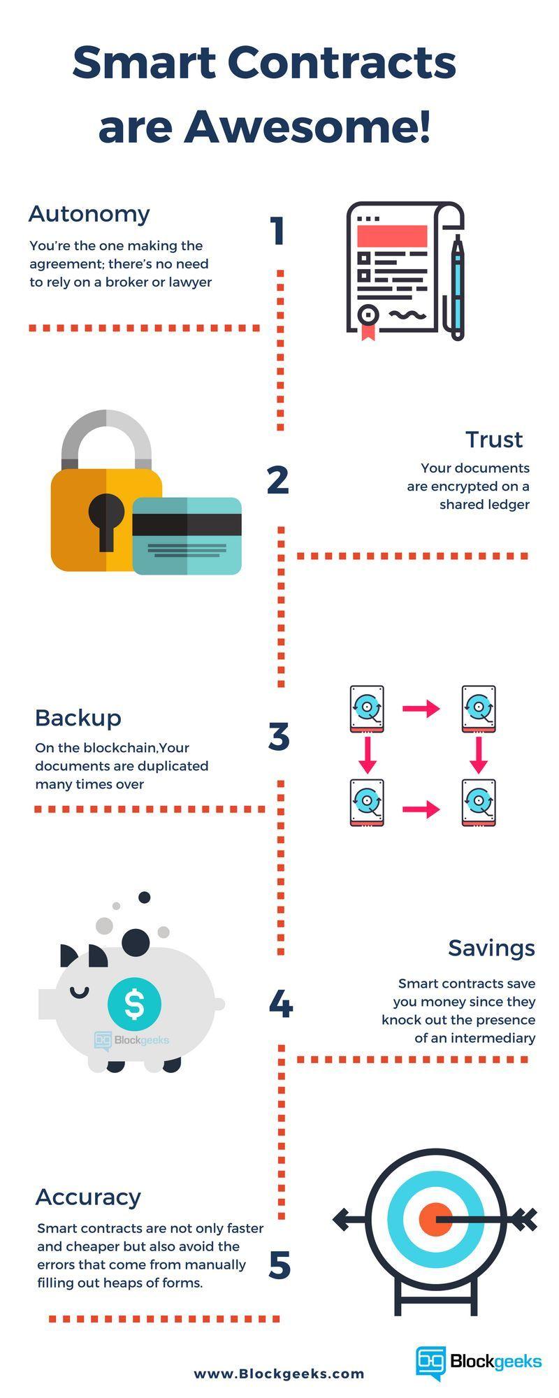 how to take advantage of bitcoin
