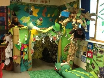 Jungle Reading Corner Classroom Themes Management And Organization Role Play Areas Play