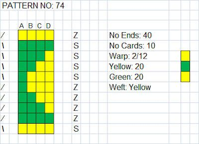 tablet weaving pattern 10 cards