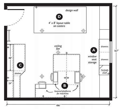 Image Result For Sewing Room Plans Layout Sewing Projects Sewing