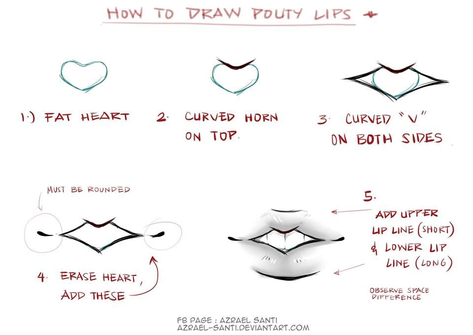 Sketch Lips By Azrael Santi With Images Drawings Computer