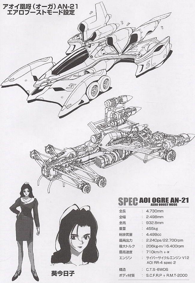 Future Gpx Cyber Formula 1996 Cyber Lamborghini Concept Concept Cars