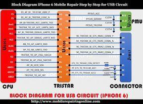 block diagram iphone 6 mobile repair step by step for usb circuit rh pinterest com apple iphone 6 block diagram