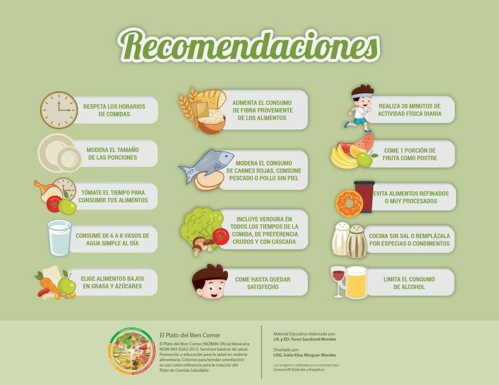 Recomendaciones nutricionales para un hígado graso