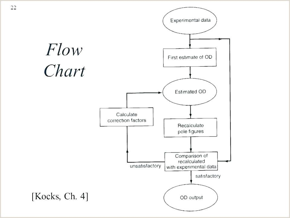 Flow Chart In Powerpoint 2010 In 2020 Flow Chart Template