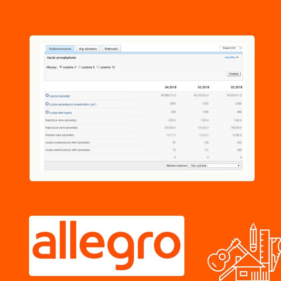 Juz 30 Kwietnia Allegro Wylaczy Statystyki Sprzedazy W Zakladce Moje Allegro Z Panelu Znikna Wiec Statystyki Top 100 Statystyki Sprzedazy I U Marketing