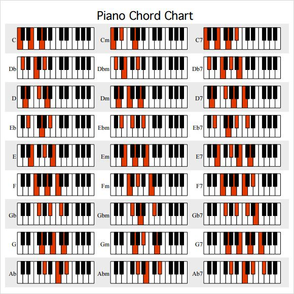 Piano Chord Chart PDF Piano in 2019 Piano, Piano Sheet Music