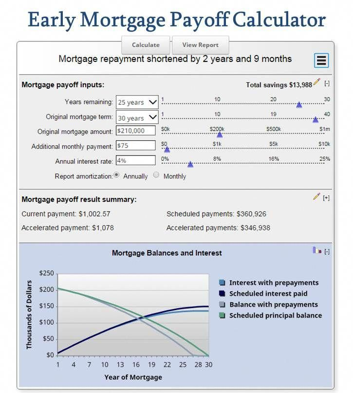 pay off mortgage early with early mortgage payoff calculator