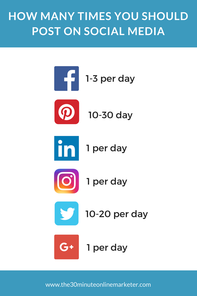 How active to be as an online presence depends on what platform you use! Try not to overload people, but know that sometimes it's ok to post a lot.