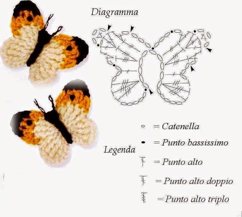 Crochet y dos agujas: 4 modelos de mariposas tejidas al crochet ...