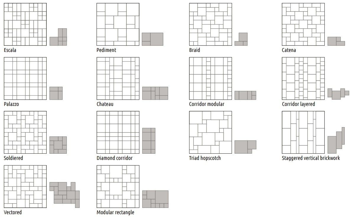 medium resolution of 3 tile patterns