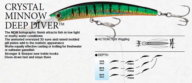 Crystal Minnow Deep Diver Will Reach Depths Of 20 Feet Depending On The Trolling Speed It Has A Tight Wiggling Action That Perfectly Mimi Fish Saltwater Deep