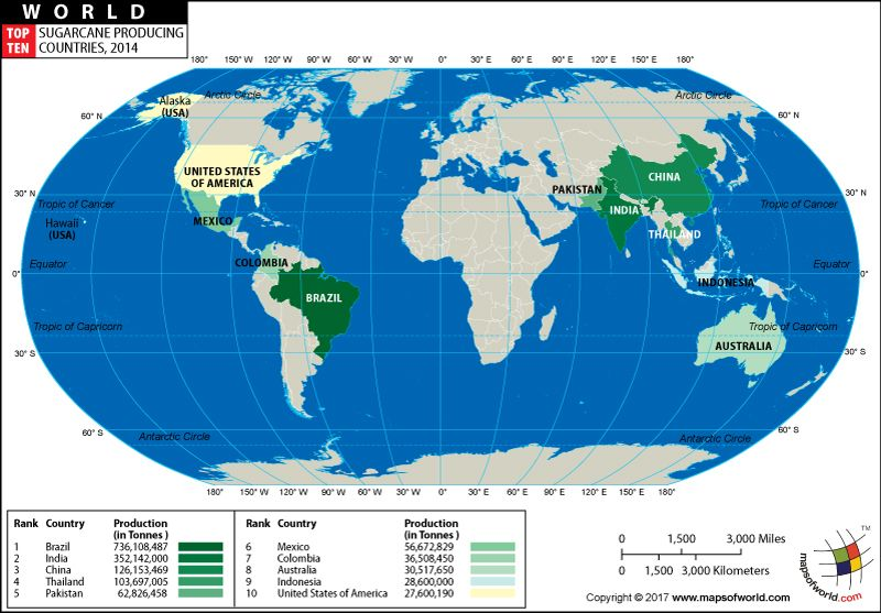 Top 10 sugar cane producing countries in the world Brazil is the - best of world map with brazil highlighted
