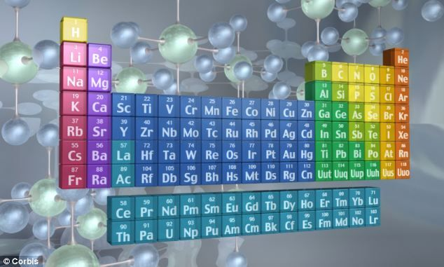 Remember the periodic table? Now thereu0027s a NEW element to learn - new periodic table atomic number and names