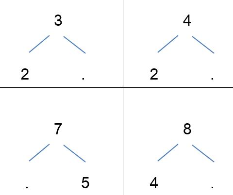 Ongekend Splitsen tot 10 : Oefeningen | Oefeningen, Werkbladen, Onderwijs DB-82