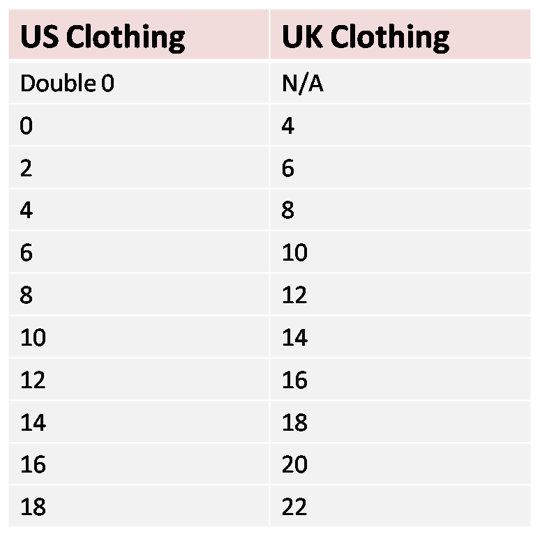 Us Uk Clothing And Shoe Size Conversion Chart Uk Clothing Women Clothing Boutique Womens Size Chart