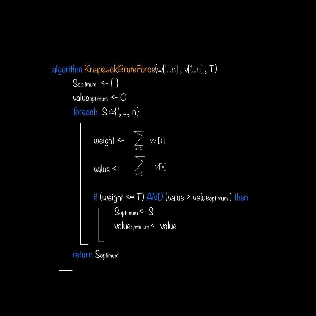 Knapsack Problem: Brute Force Algorithm