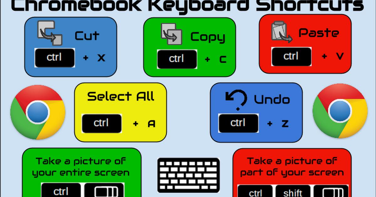 X Cut C Copy V Paste Chromebook Keyboard Shortcuts Select