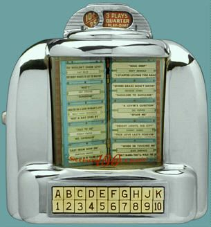 Select-o-matic Jukebox on the table at restaurants!