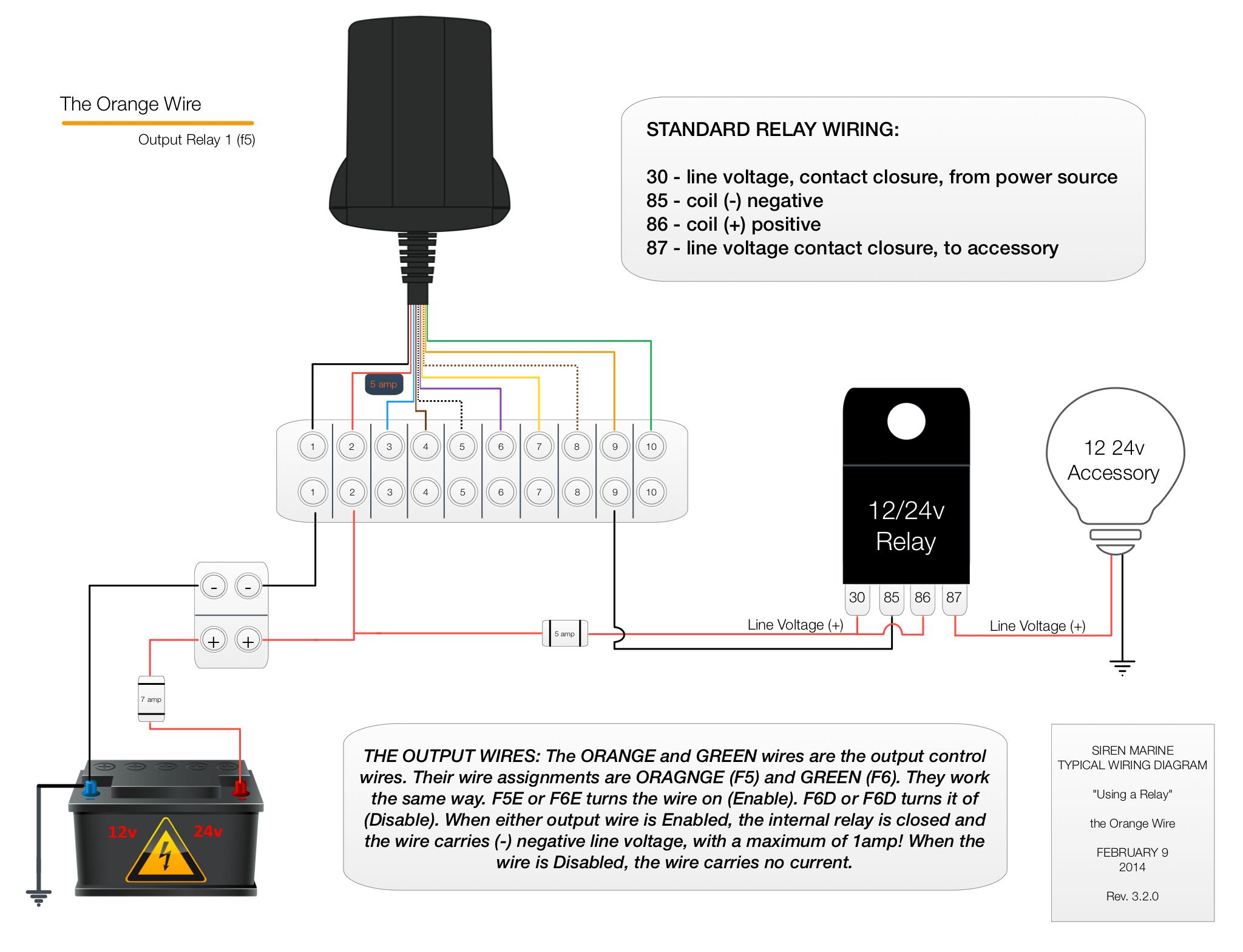 Using the Siren Marine orange or green output wires, you can now turn on  electrical