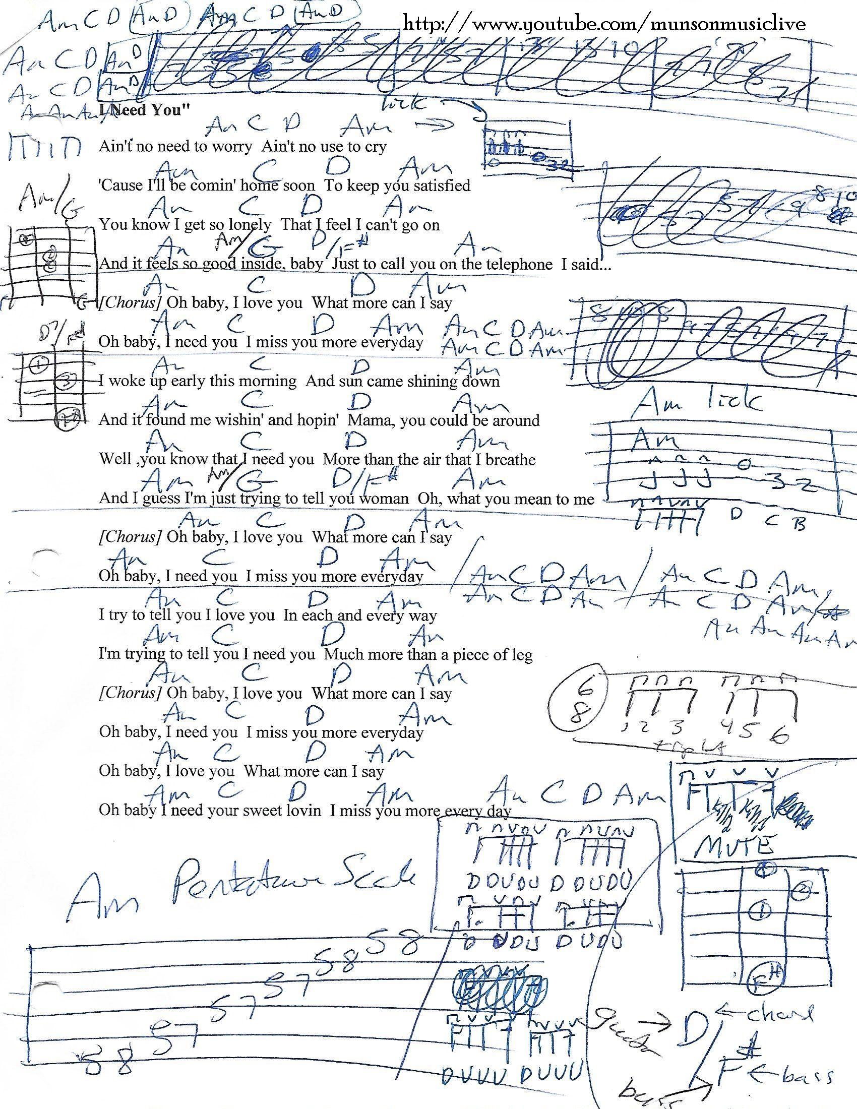 I Need You Lynyrd Skynyrd Guitar Chord Chart Guitar Lesson Chord