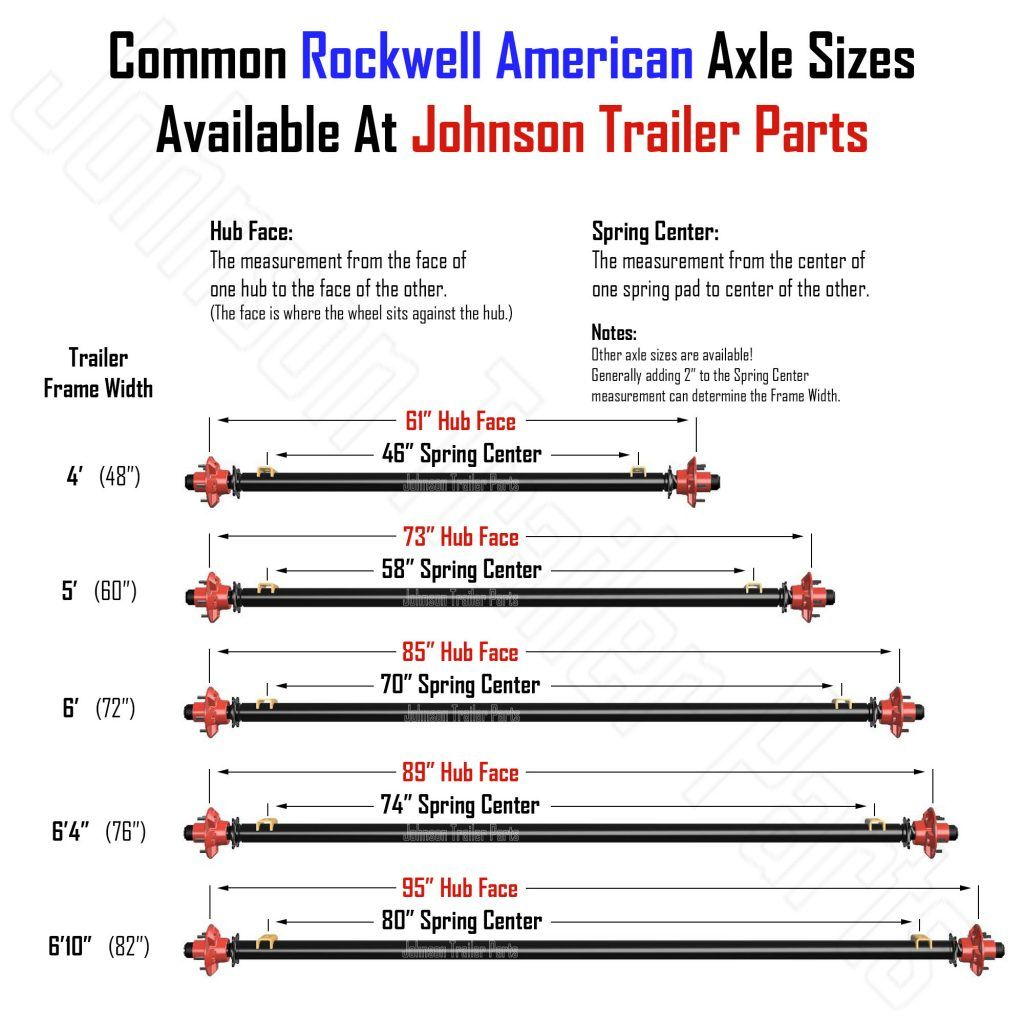 Trailer Axle Size Diagram - Johnson Trailer Parts - Hubface and Spring  Center Measurements