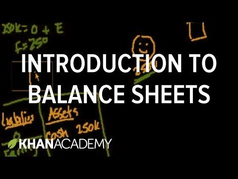 Introduction To Balance Sheets Home Equity And Personal Balance