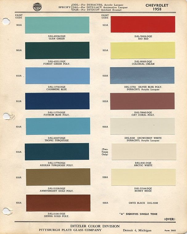 Car Paint Colors, Chevy Apache