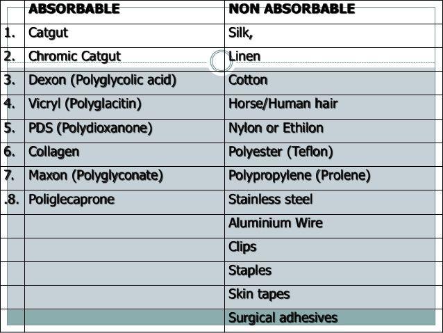 Catalog ebook suture ethicon