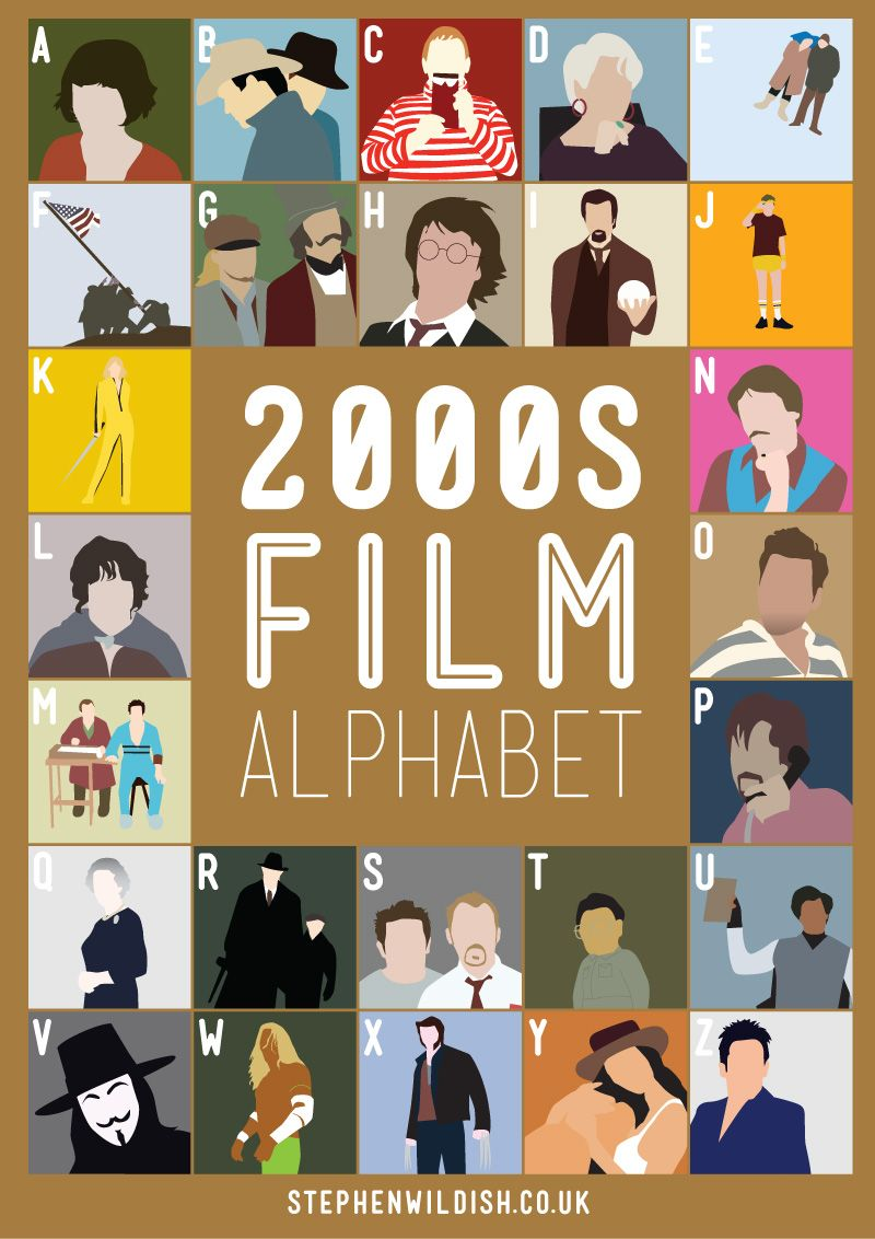Can You Guess The Movie Titles Alphabet Poster Film Alphabet