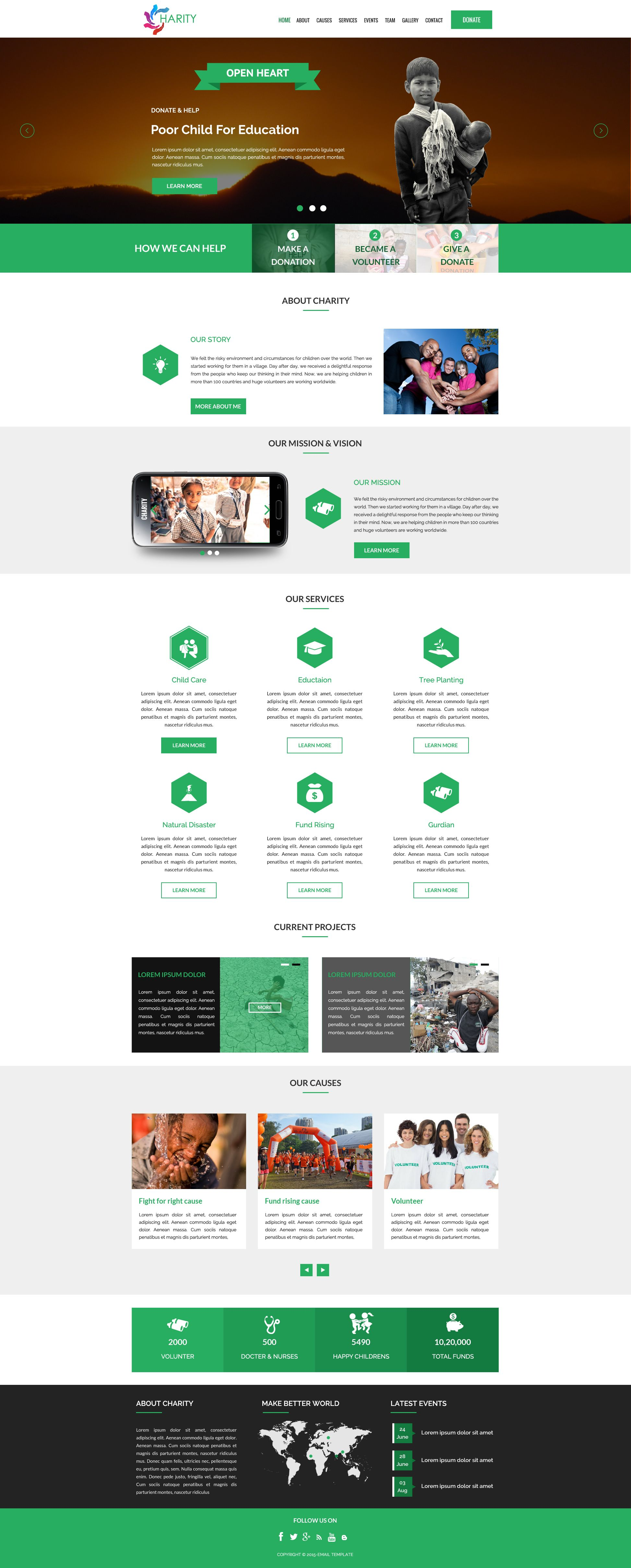 Sell365's Charity Template. One of the best Website