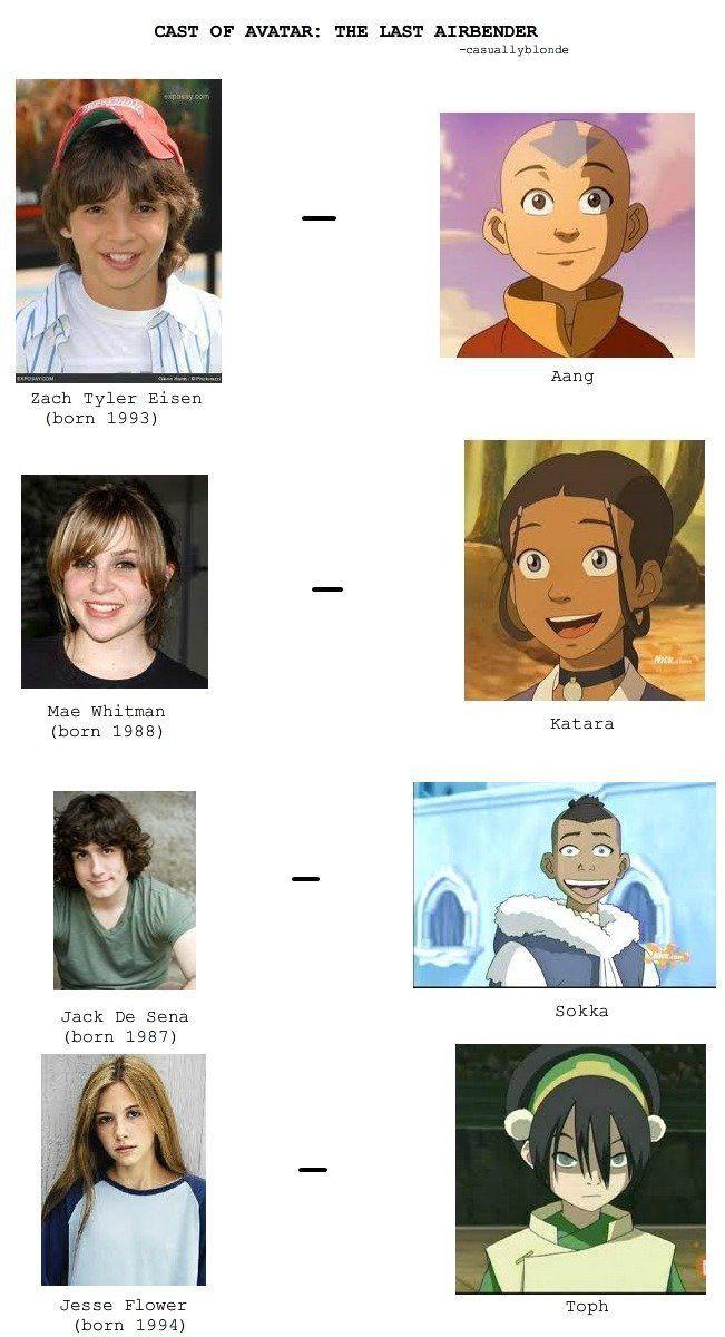 Avatar Cartoon Cast : avatar, cartoon, Avatar, Airbender, Voice, Actors, Funny,, Airbender,