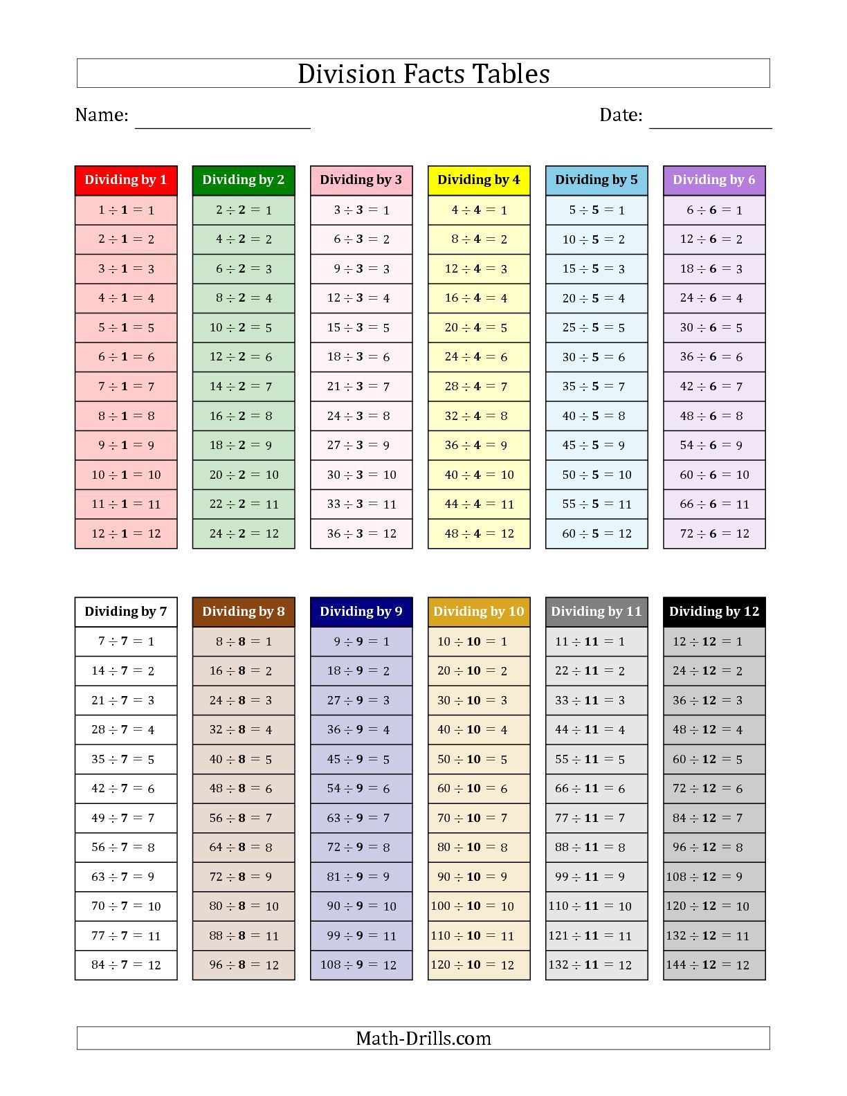 The division facts tables in montessori colors 1 to 12 for Table de multiplication 1 a 12