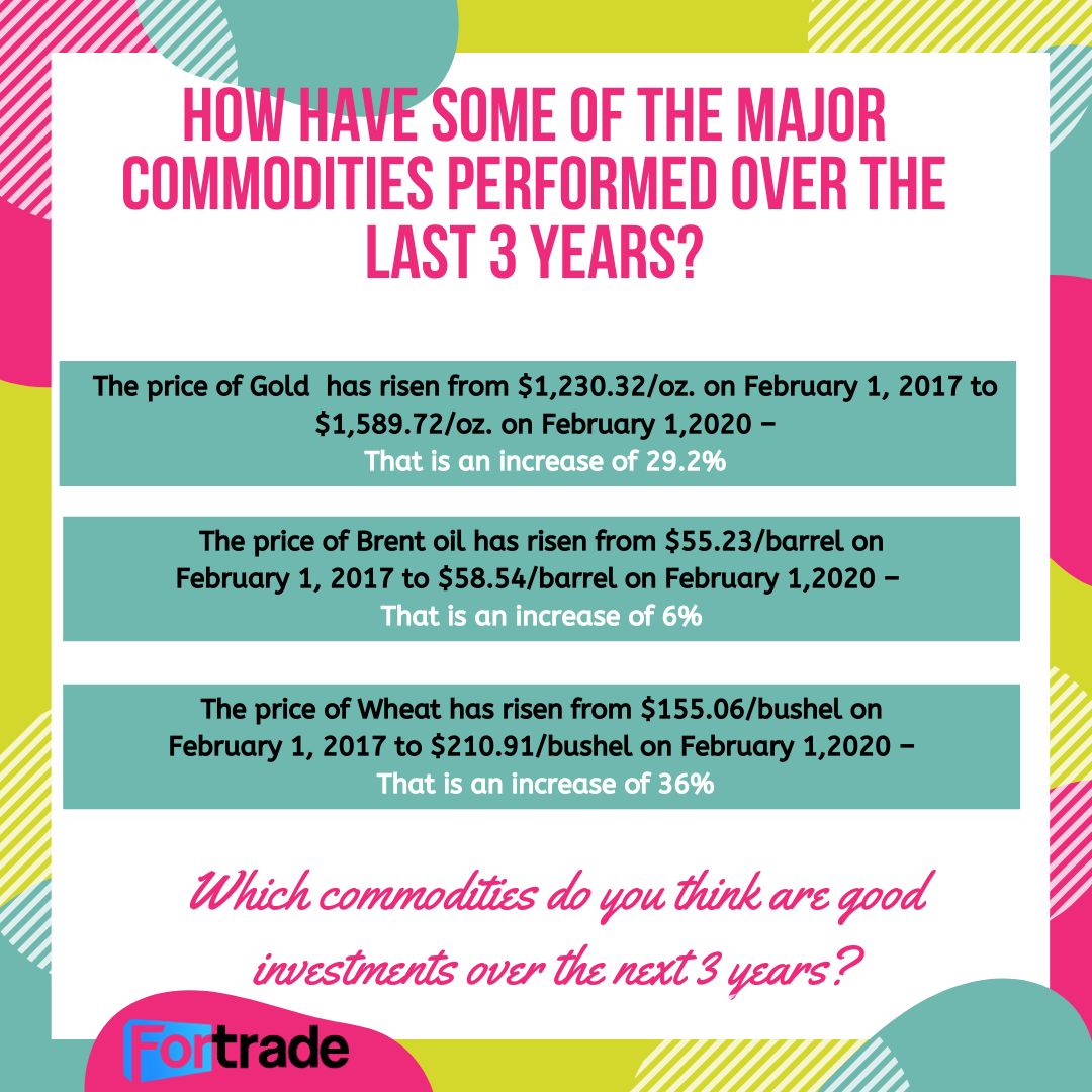 Commodities are one of those things that seem to never