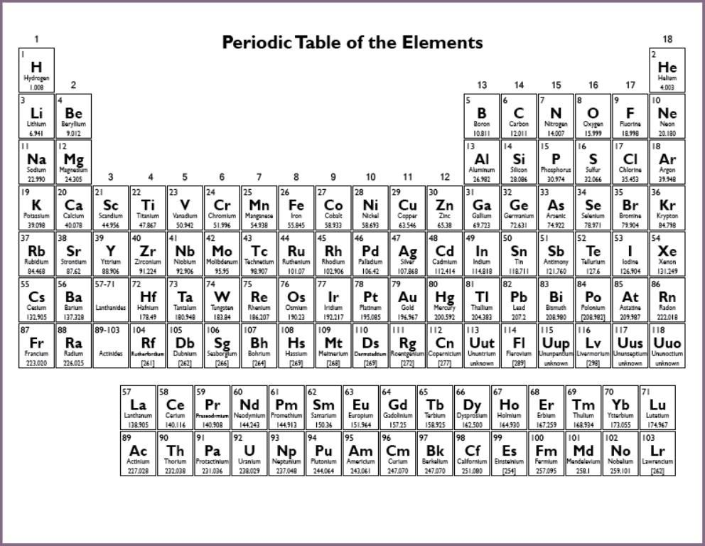 Dynamic Periodic Table Pdf Dynamicperiodictable
