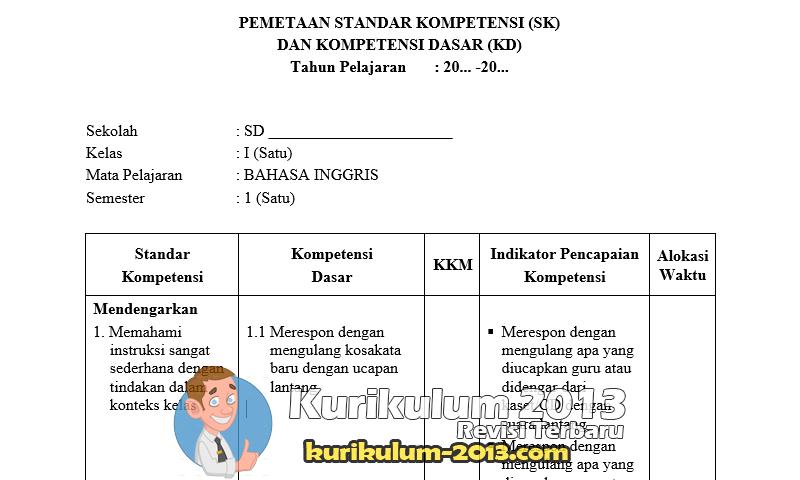 Contoh Silabus Ktsp Ips Sd