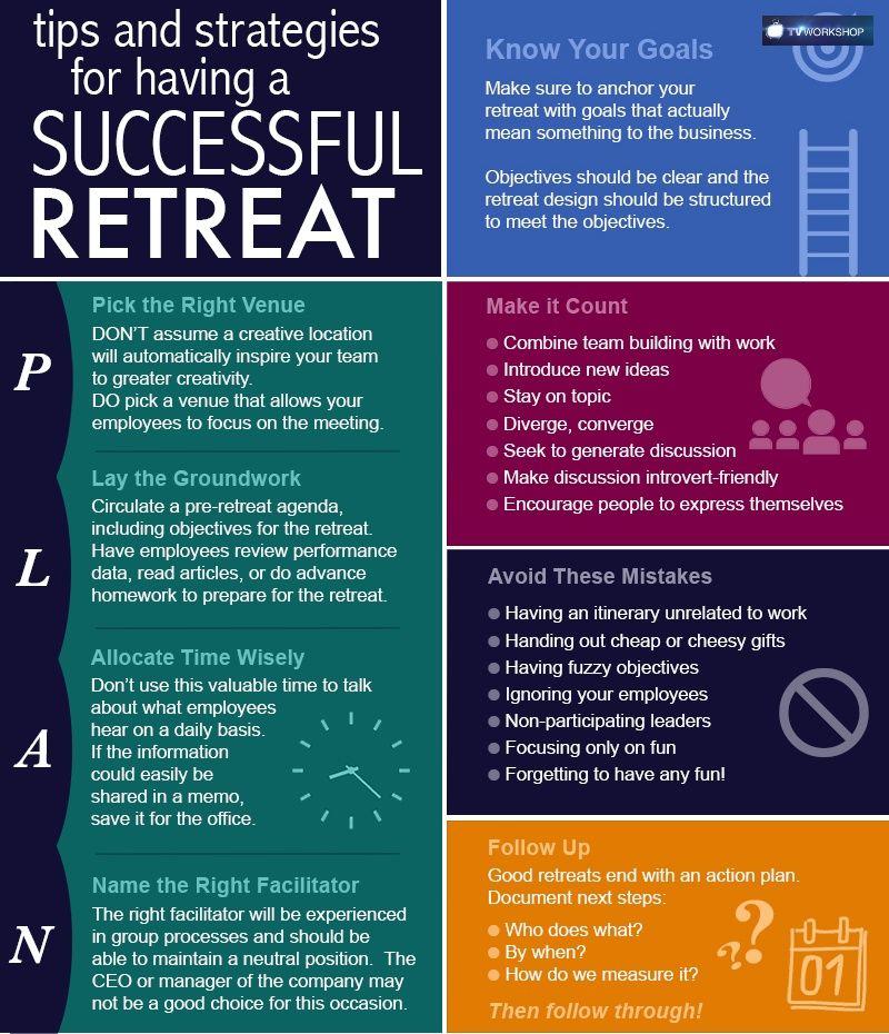 42+ Womens retreat planning checklist inspirations