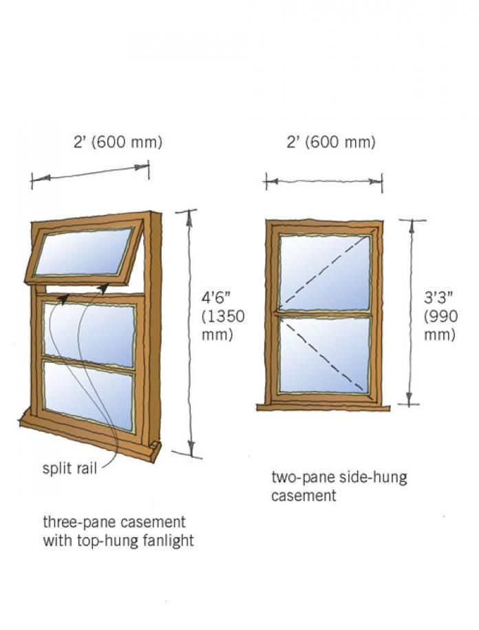 Figure 3 Amp Nbsp Typical Casement Window  Garden Cottage Ideas Simple Average Size Of A Bathroom Inspiration Design